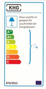 Energieklasse KHG